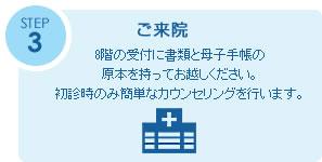 8f_step03
