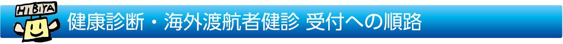 title_kensin_uketuke_junro_01